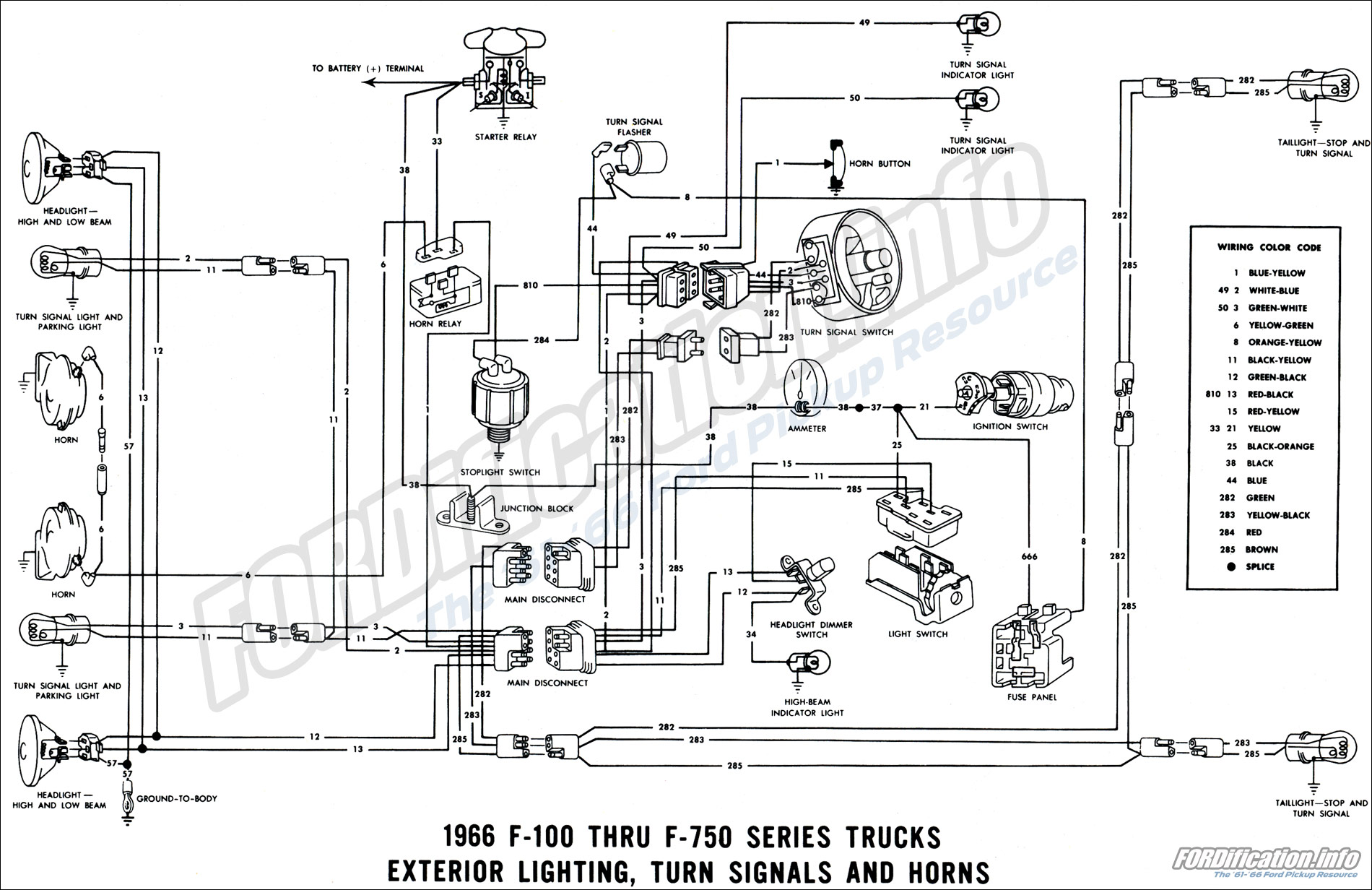 Ford Falcon Wiring Diagram