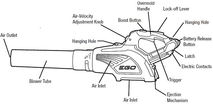 Wiring Diagram For Electric Leaf Blower - Ford F 150 Trailer Wire Harness -  audi-a3.tukune.jeanjaures37.frWiring Diagram Resource