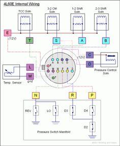 GG_4001] 4L65E Diagram Free Download Wiring Diagram Schematic Schematic  WiringInrebe Trua Garna Tixat Mohammedshrine Librar Wiring 101