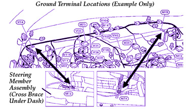 2015 Nissan Altima Stereo Wiring Diagram from static-assets.imageservice.cloud