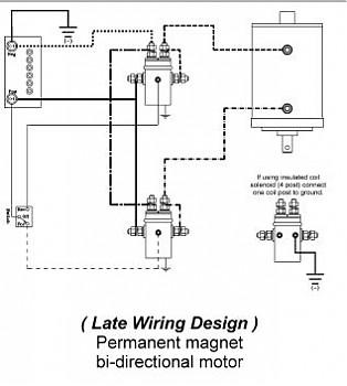 Terrific 12V Winch Solenoid Wiring Diagram Wiring Diagram Data Wiring Cloud Picalendutblikvittorg