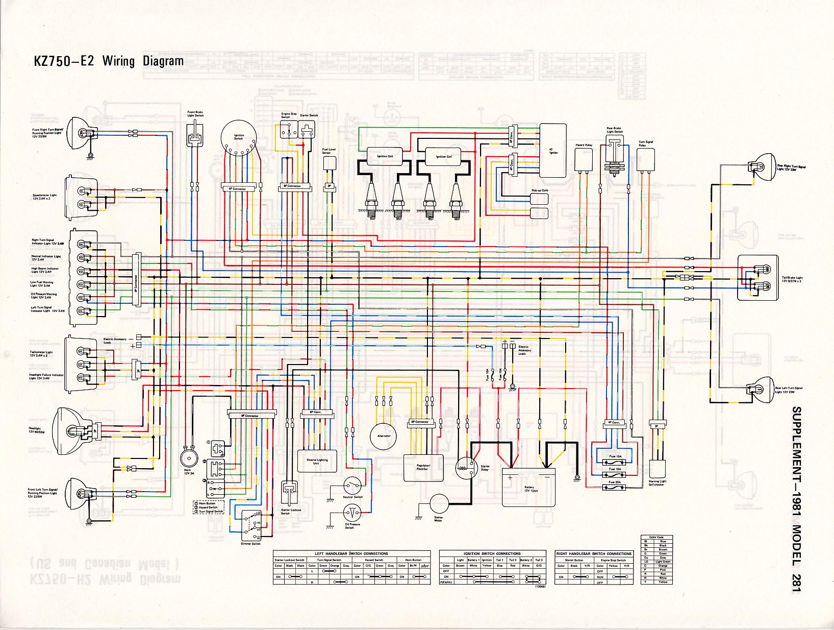 Amazing Kz550 Wiring Diagram Wiring Diagram Data Schema Wiring Cloud Loplapiotaidewilluminateatxorg