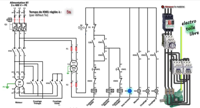Cool Electrical Page Star Delta 3 Phase Motor Wiring Diagram Wiring Cloud Rometaidewilluminateatxorg