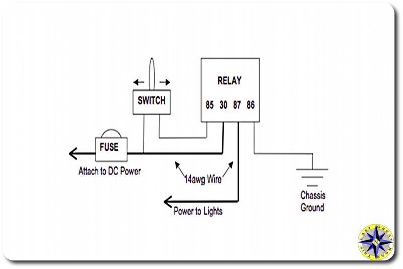 Off Road Light Wiring Diagram Fan 6 Cylinder Engine Schematics Srd04actuator Sampwire Jeanjaures37 Fr