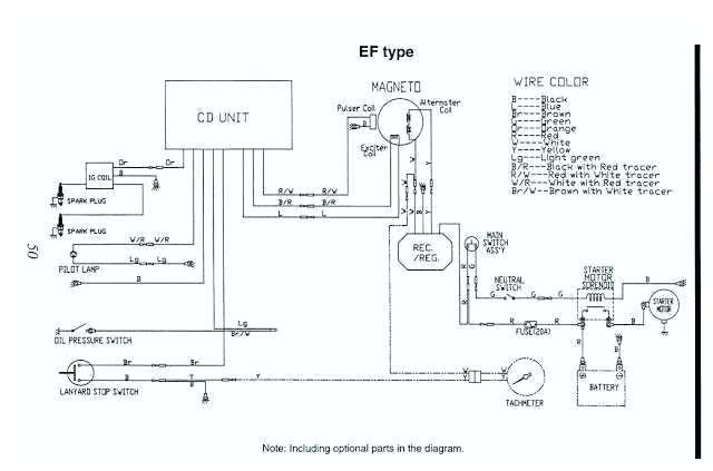 ef_6104] yamaha outboard tach wiring free diagram  umng inrebe vira mohammedshrine librar wiring 101