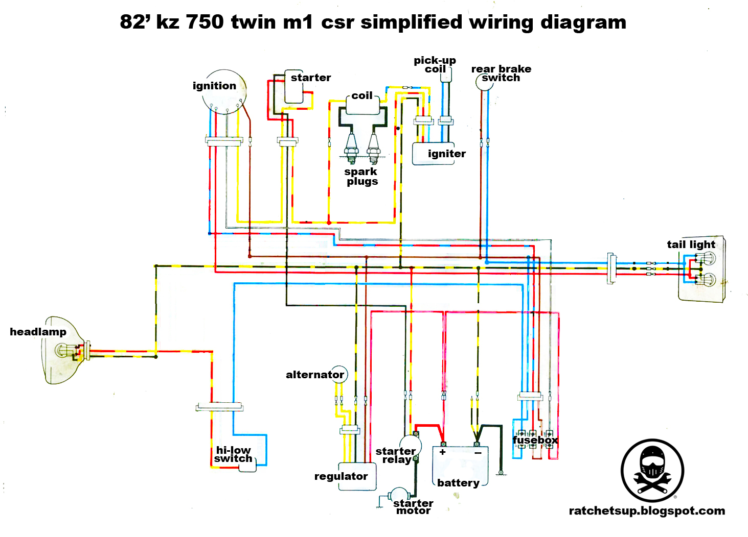 Awesome Wiring Diagram For 1983 Kawasaki 750 Ltd Get Free Image About Wiring Wiring Cloud Onicaxeromohammedshrineorg