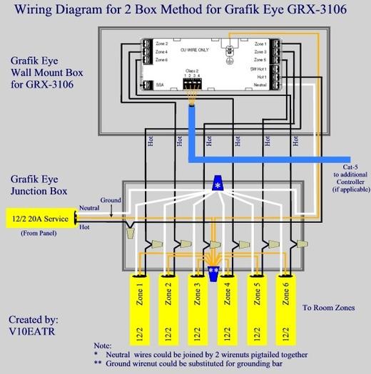 Graffix Eye Wiring Diagram - 3 Phase Meter Wiring Diagram -  tomosa35.yenpancane.jeanjaures37.frWiring Diagram Resource