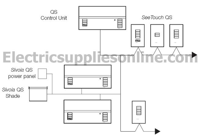 GS_9733] Grafik Eye Wiring Diagram Touch Switch Wiring Diagram Wiring  Diagram 0 Wiring DiagramCaba Expe Elae Coun Orsal Ginou Sputa Oupli Pala Antus Tixat Rosz Trons  Mohammedshrine Librar Wiring 101