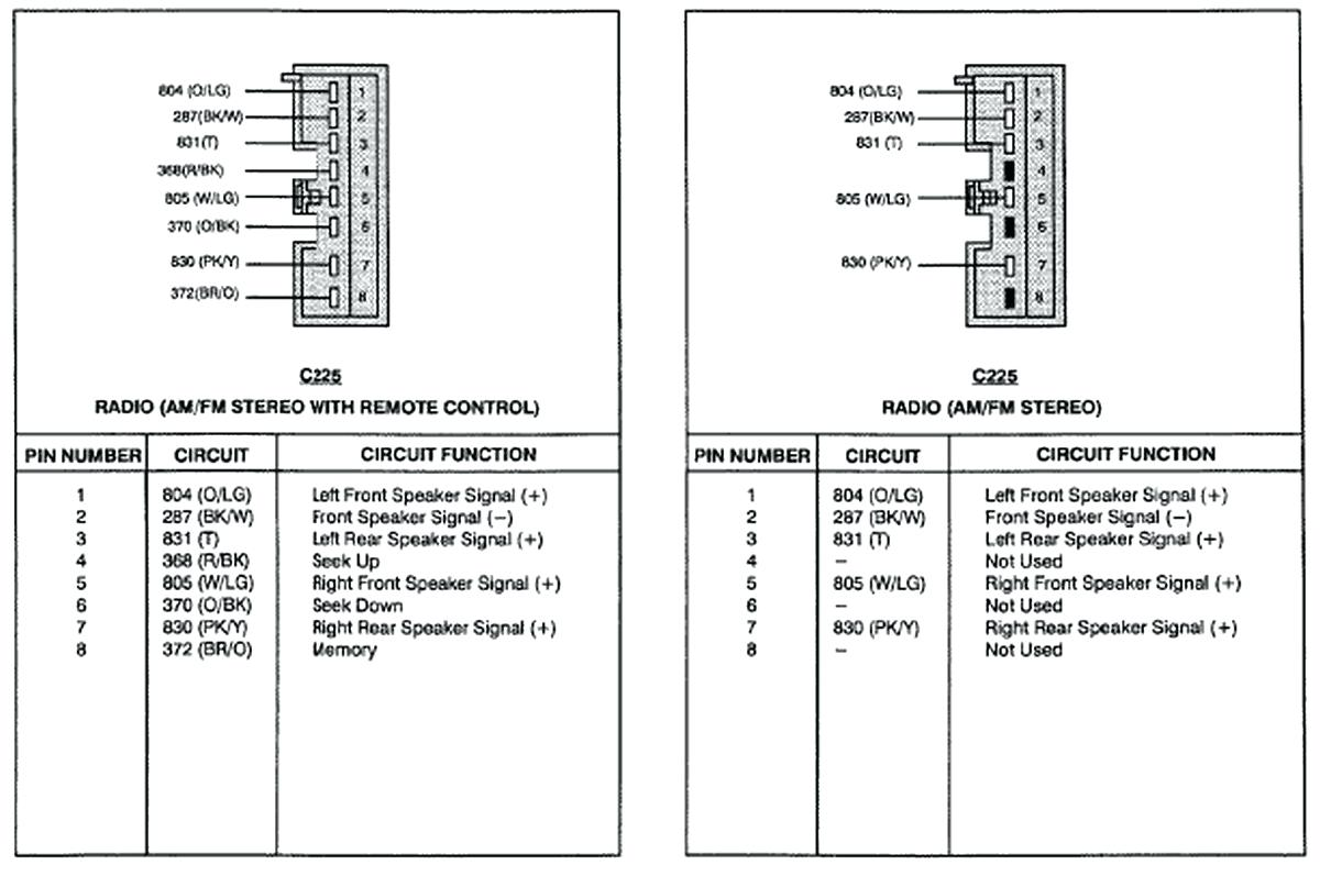 [DIAGRAM_34OR]  2002 Ford F150 Radio Wiring Harness -Dna Replication Diagram Labeled |  Begeboy Wiring Diagram Source | Ford Radio Wire Harness |  | Begeboy Wiring Diagram Source