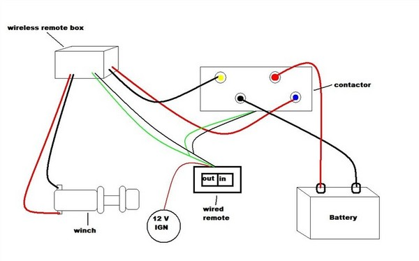 Warn Atv Winch Solenoid Wiring Diagram from static-assets.imageservice.cloud