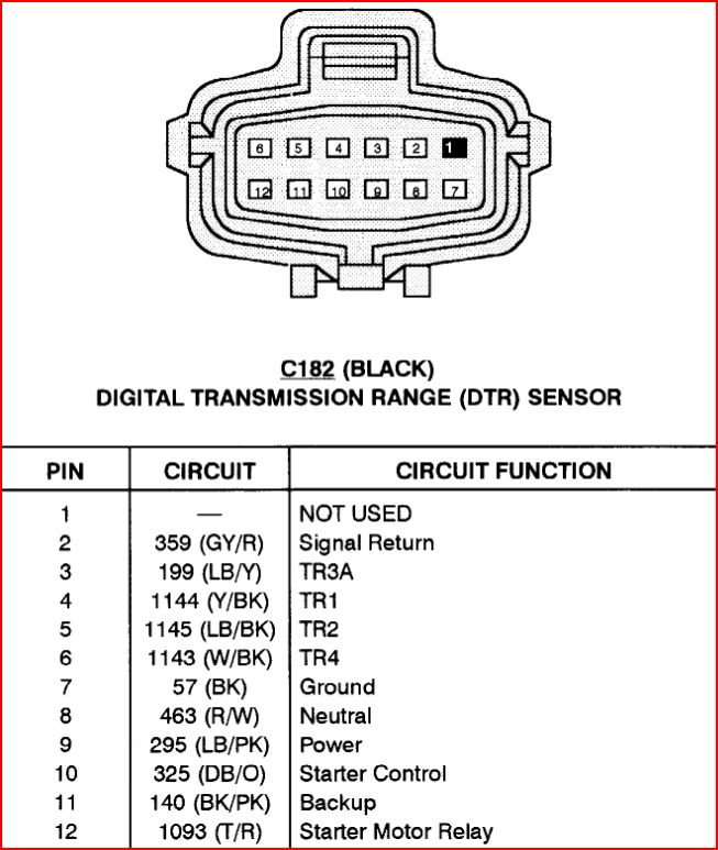Ford Transmission Wiring Harness Diagram Apc Kvm Wiring Diagram Rc85wirings Tukune Jeanjaures37 Fr