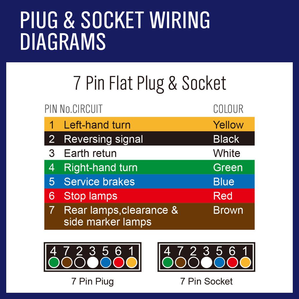 Narva 12 Pin Plug Wiring Diagram
