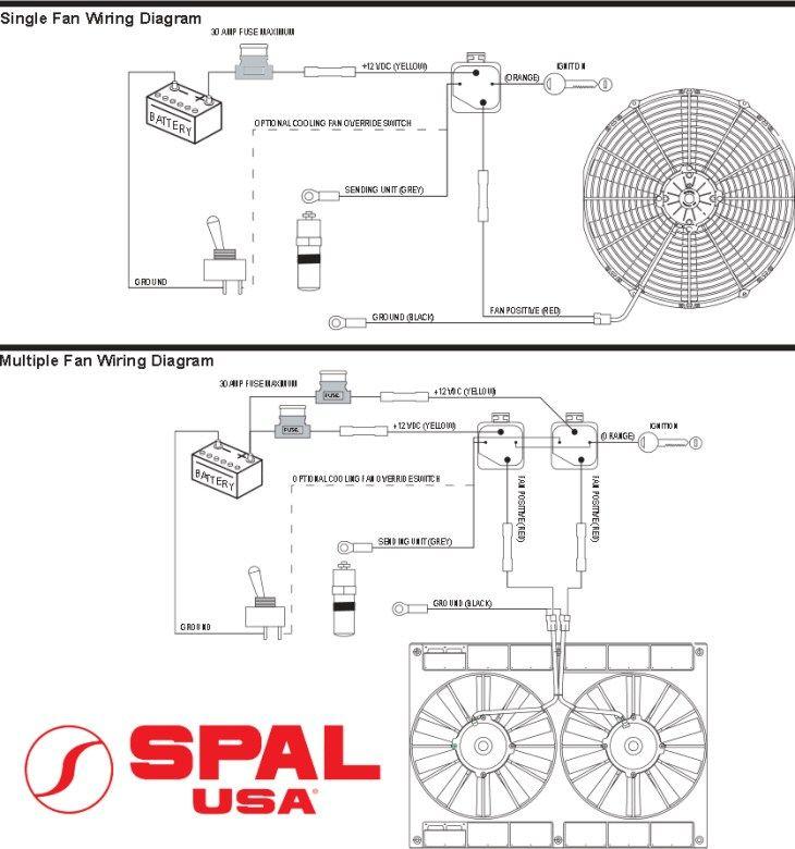 Stupendous Radiator Fan Wiring Diagram 2003 Buick Rendezvous Radio Whirlpool Wiring Cloud Ymoonsalvmohammedshrineorg