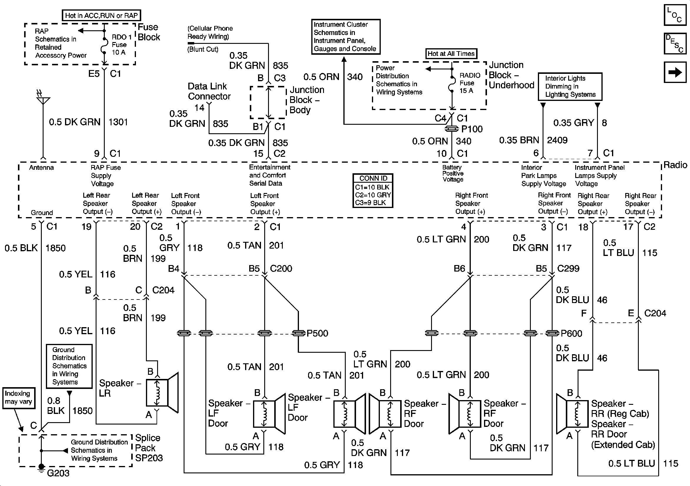 Strange 2000 Chevy Cavalier Radio Wiring Harness Chromatex Also Diagram Wiring Cloud Rometaidewilluminateatxorg
