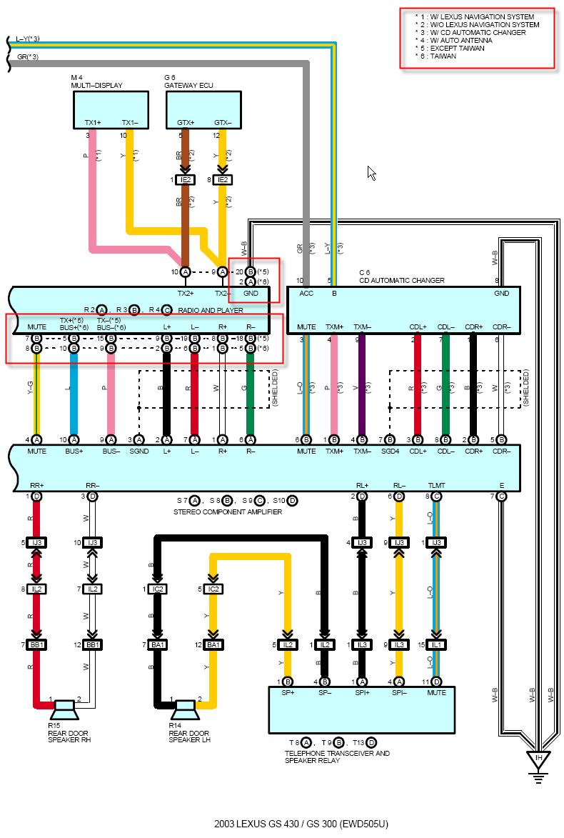 Awe Inspiring Wiring Diagram For Lexus Ls400 Basic Electronics Wiring Diagram Wiring Cloud Orsalboapumohammedshrineorg