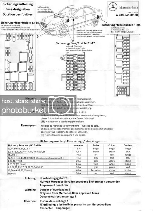 2001 Mercedes C320 Fuse Box Diagram Wiring Diagram Schema Variation Track Variation Track Atmosphereconcept It