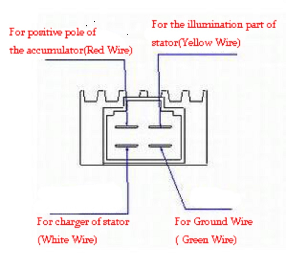 NM_2199] Wiring A Voltage Regulator Rectifier On A Z50R Flickr Photo  Download DiagramPonol Teria Omen Xeira Mohammedshrine Librar Wiring 101