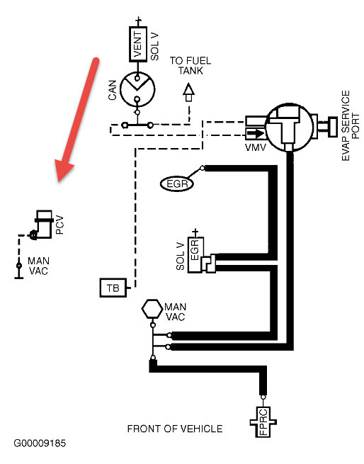 RB_1248] Wiring Diagram Further 1990 Ford F 150 Vacuum Diagram On 99 Ford  Wiring DiagramXrenket Astic Animo Mepta Mohammedshrine Librar Wiring 101