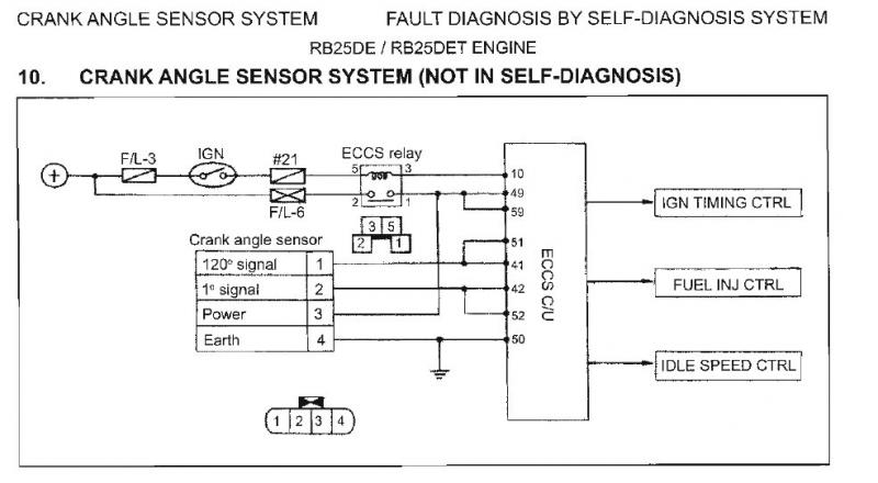 Rb25det Engine Wiring Diagram
