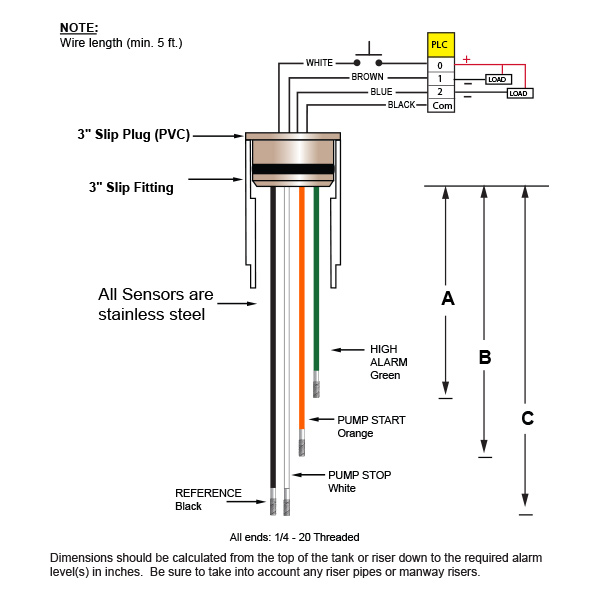 CF_2806] Schematic Septic Floats Wiring DiagramKicep Capem Mohammedshrine Librar Wiring 101
