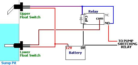 diagram of a float switch schematic 2 float switch wiring diagram e1 wiring diagram  2 float switch wiring diagram e1