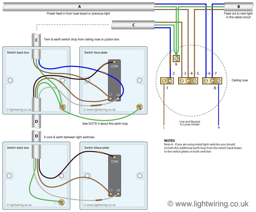 Tremendous 2 Way Switch Wiring Diagram With Lights Diagram Data Schema Wiring Cloud Licukosporaidewilluminateatxorg