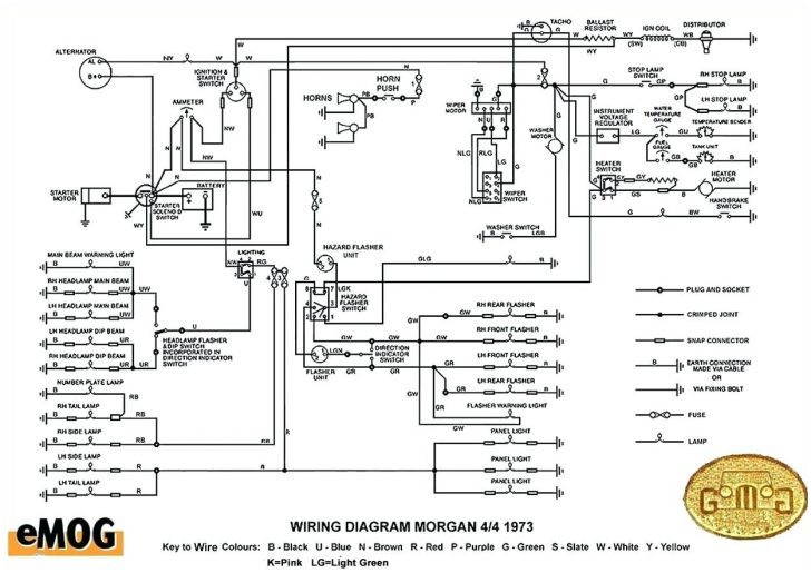 Diagram Harley Softail Wiring Diagram For Wp105 Full Version Hd Quality For Wp105 Paindiagram Agence Enigma Fr