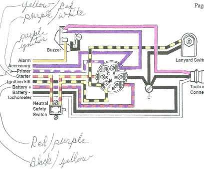 pollak ignition switch wiring diagram - wiring diagram save versed-win-a -  versed-win-a.citisceramiche.it  citisceramiche.it