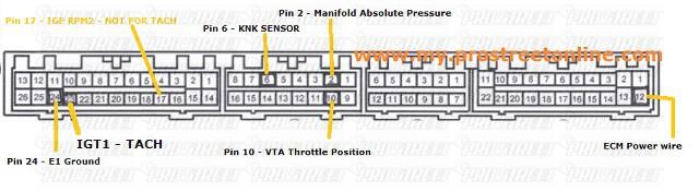 1jz gte wiring diagram schematic rd 0070  rb25det ecu pinout diagram on afc neo wiring diagram 1jz  rb25det ecu pinout diagram on afc neo