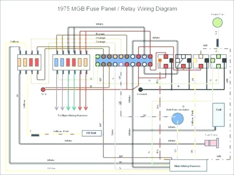 Incredible 1969 Mgb Fuse Box Diagram Wiring Diagram Database Wiring Cloud Domeilariaidewilluminateatxorg