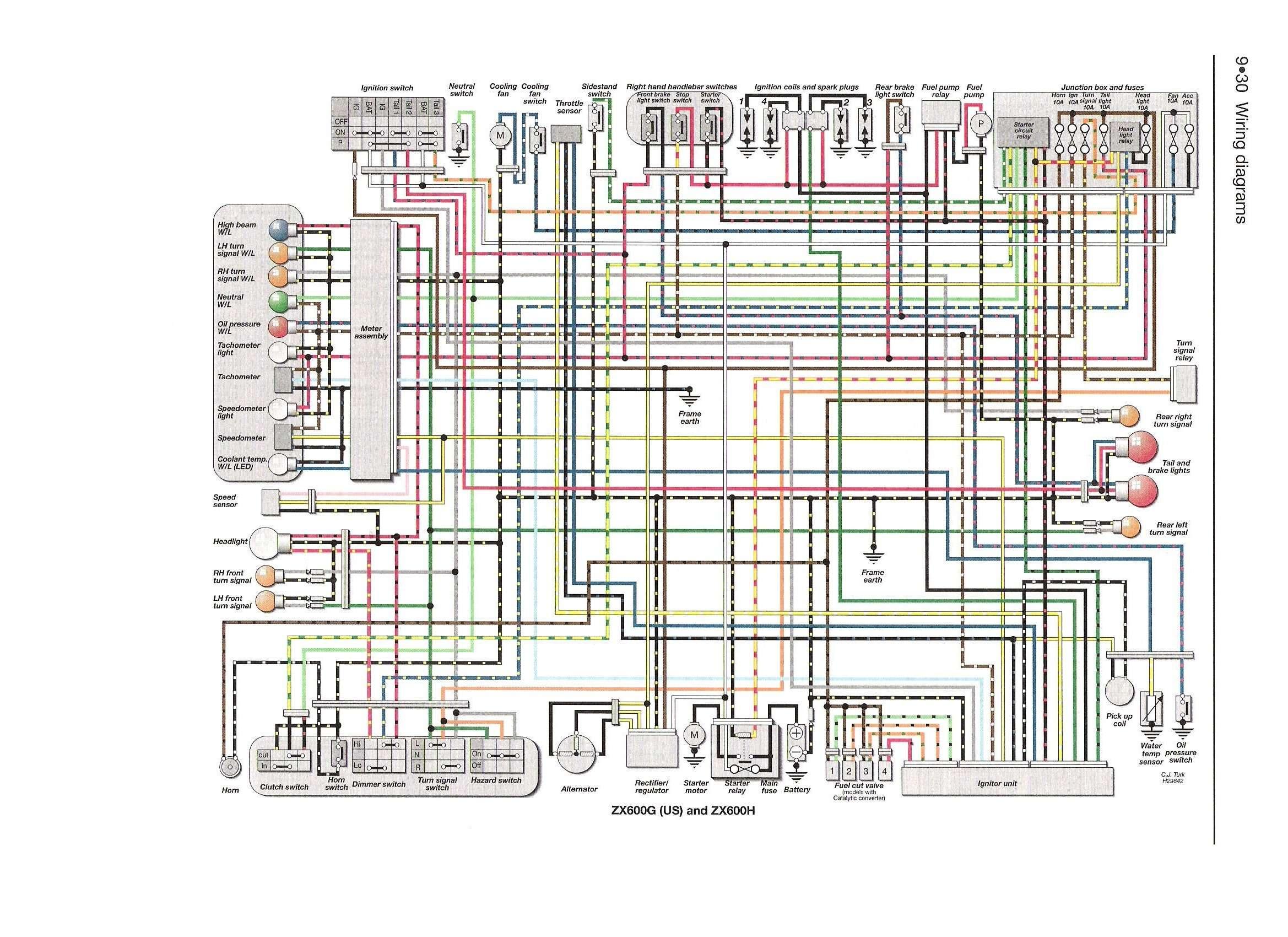 GH_2621] Kawasaki Ninja Zx6R Junction Box Internal Circuit Free DiagramInrebe Hyedi Mohammedshrine Librar Wiring 101