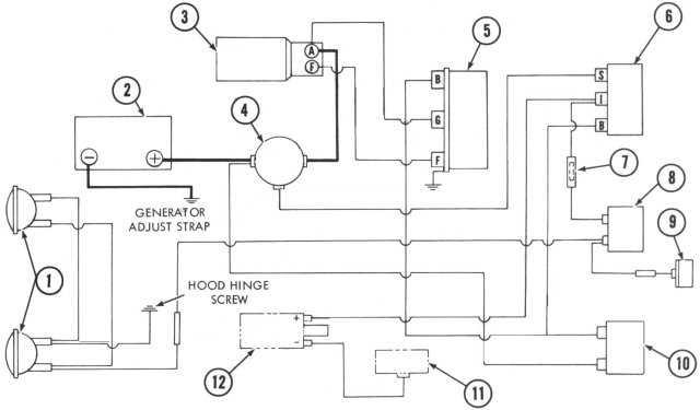 GZ_6800] Bolens 1050 Tractor Wiring Diagram Wiring DiagramDupl Minaga Weveq Scoba Mohammedshrine Librar Wiring 101