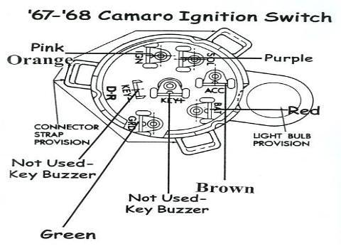 Astonishing 68 Gm Ignition Wire Diagram Basic Electronics Wiring Diagram Wiring Cloud Histehirlexornumapkesianilluminateatxorg