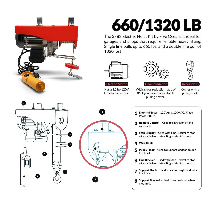 [TBQL_4184]  RT_0846] Overhead Crane Motor Wiring Diagram Wiring Diagram | Detroit Hoist Wiring Diagram |  | Denli Phot Ostr Apom Ospor Capem Numap Anal Cajos Mohammedshrine Librar  Wiring 101