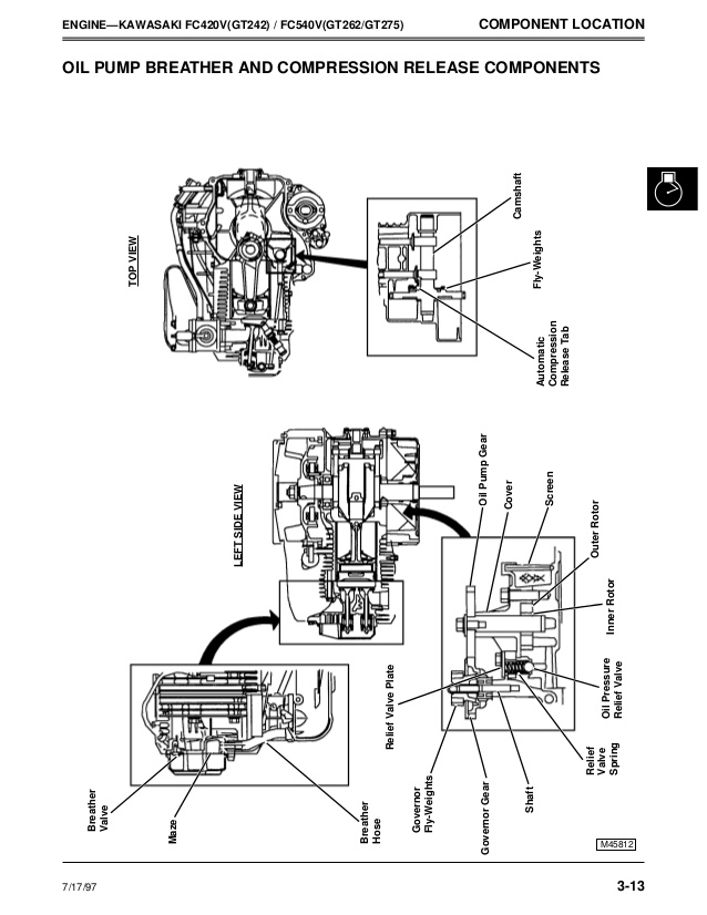 white tractor lt 13 wiring diagram oo 8580  gt262 wiring diagram download diagram  oo 8580  gt262 wiring diagram download