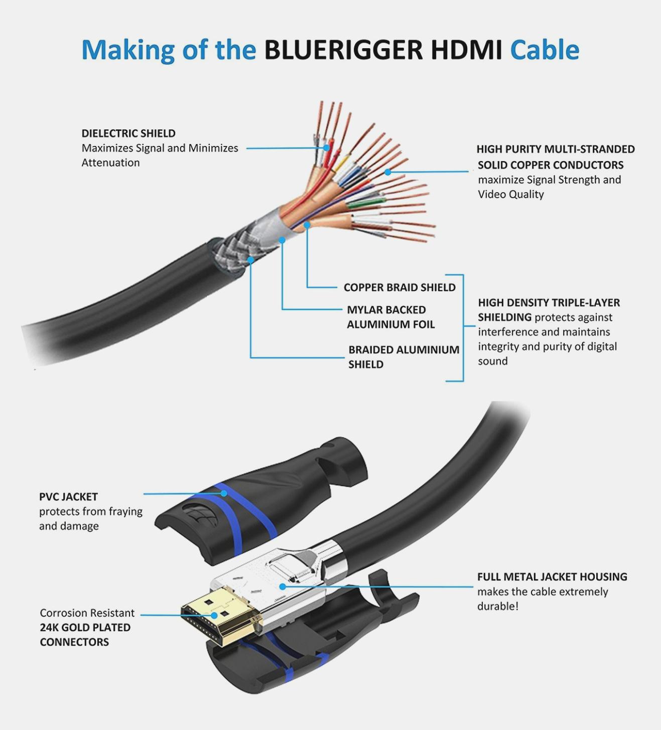 Surprising Make Vga To Hdmi Cable Wiring Diagram Wiring Diagram Wiring Cloud Hemtegremohammedshrineorg