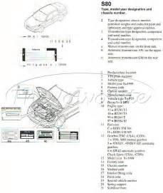 2000 Volvo S80 T6 Engine Diagram Mitsubishi Engine Parts Diagram Delco Electronics Pujaan Hati4 Jeanjaures37 Fr