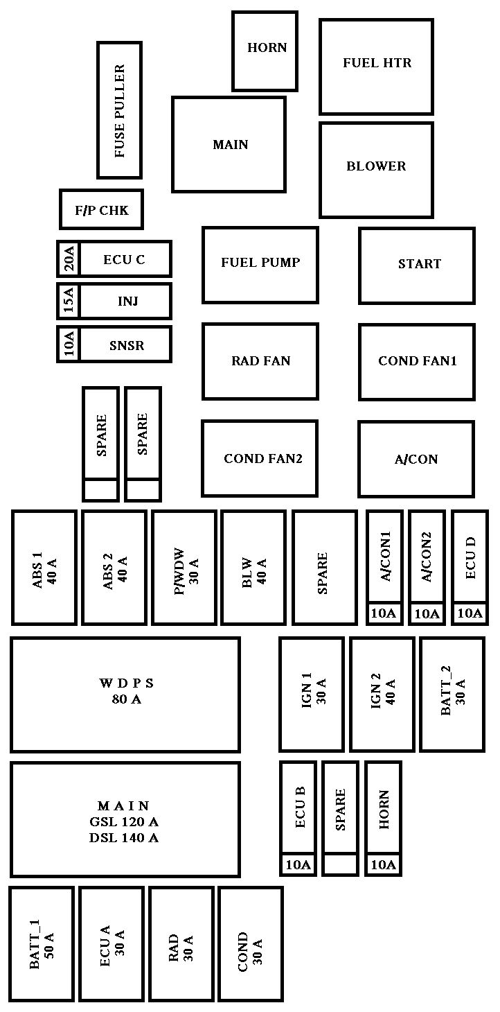 2007 lincoln mkx fuse panel diagram 07 navigator fuse box diagram wiring diagram e6  07 navigator fuse box diagram wiring