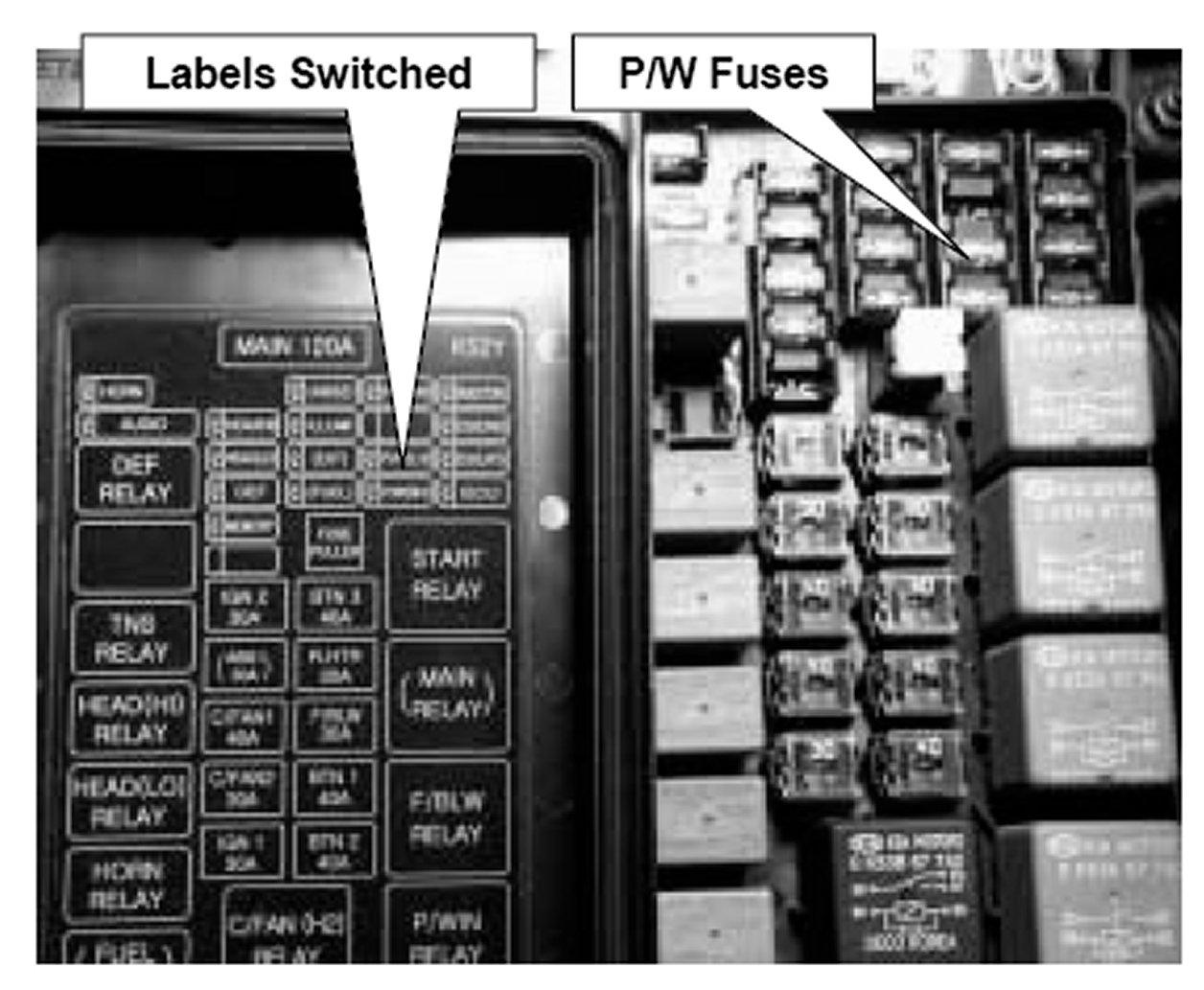 [DIAGRAM_5FD]  WD_5305] 2011 Kia Sorento Inner Fuse Box Diagram Download Diagram | 2006 Kia Sorento Fuse Box |  | Iness Kesian Illuminateatx Librar Wiring 101