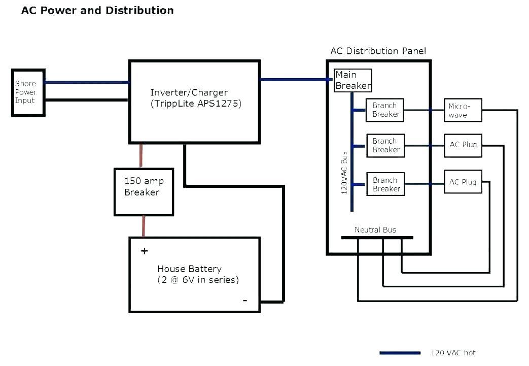 [DIAGRAM_5UK]  HH_9982] Rv Ac Power Wiring Download Diagram   Ac Panel Wiring Diagram      Sand Pap Hendil Mohammedshrine Librar Wiring 101