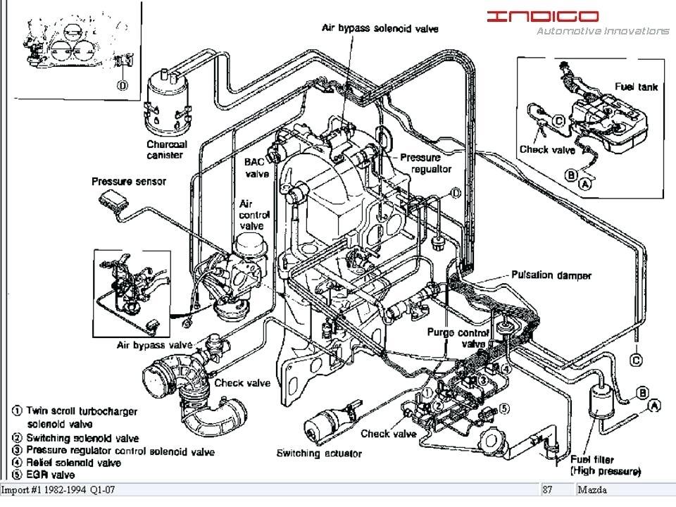 KL_8183] Rx8 Wiring Harness Wiring DiagramIsra Olyti Xeira Mohammedshrine Librar Wiring 101
