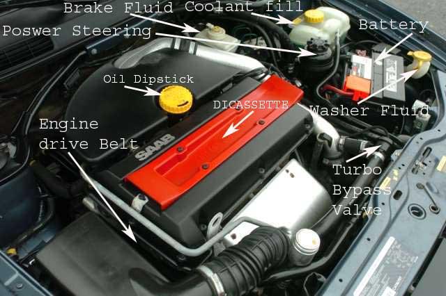 Kt 8774 Saab 2 3 Turbo Engine Diagram Free Diagram