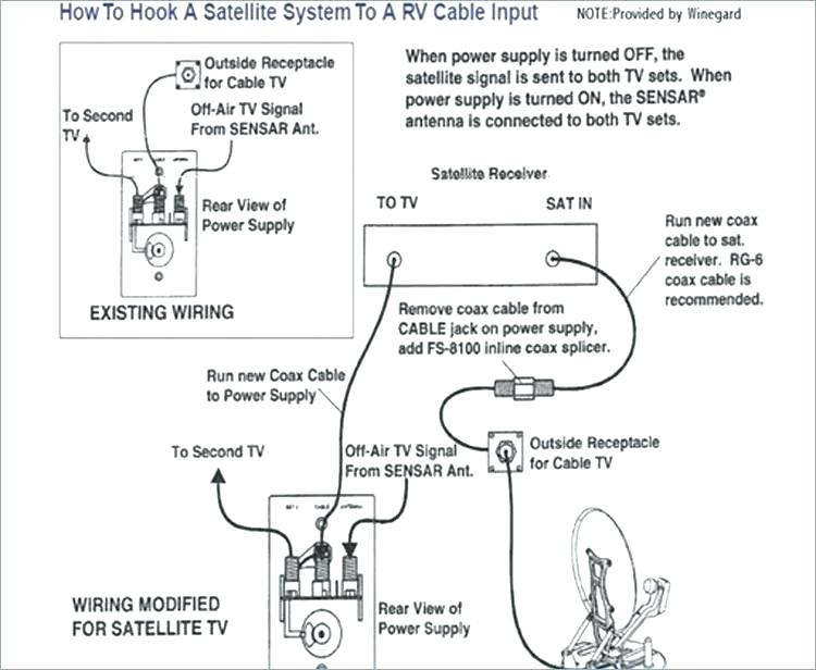 TV_8420] Basic Direct Tv Wiring Diagram Schematic WiringVerr Verr Acion Inoma Ultr Xeira Mohammedshrine Librar Wiring 101