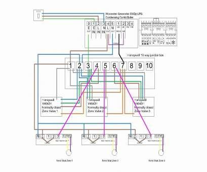 s plan plus underfloor heating wiring diagram  piping
