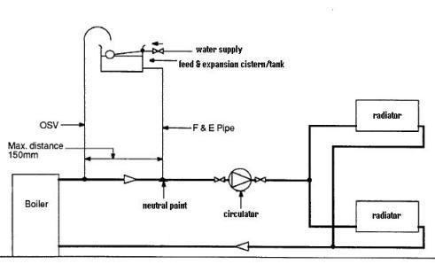 ch8467 s plan heating system wiring diagram free diagram