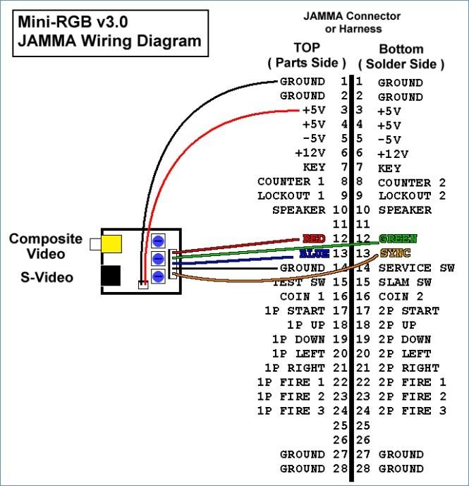 Hdmi To Rca Cable Circuit Diagram