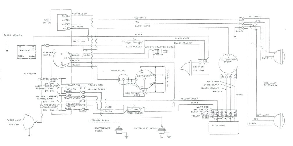 Beaver Wiring Diagrams - 86 C10 Wiring Diagram Free Picture Schematic -  source-auto5.yenpancane.jeanjaures37.fr | Beaver Wiring Diagrams |  | Wiring Diagram Resource