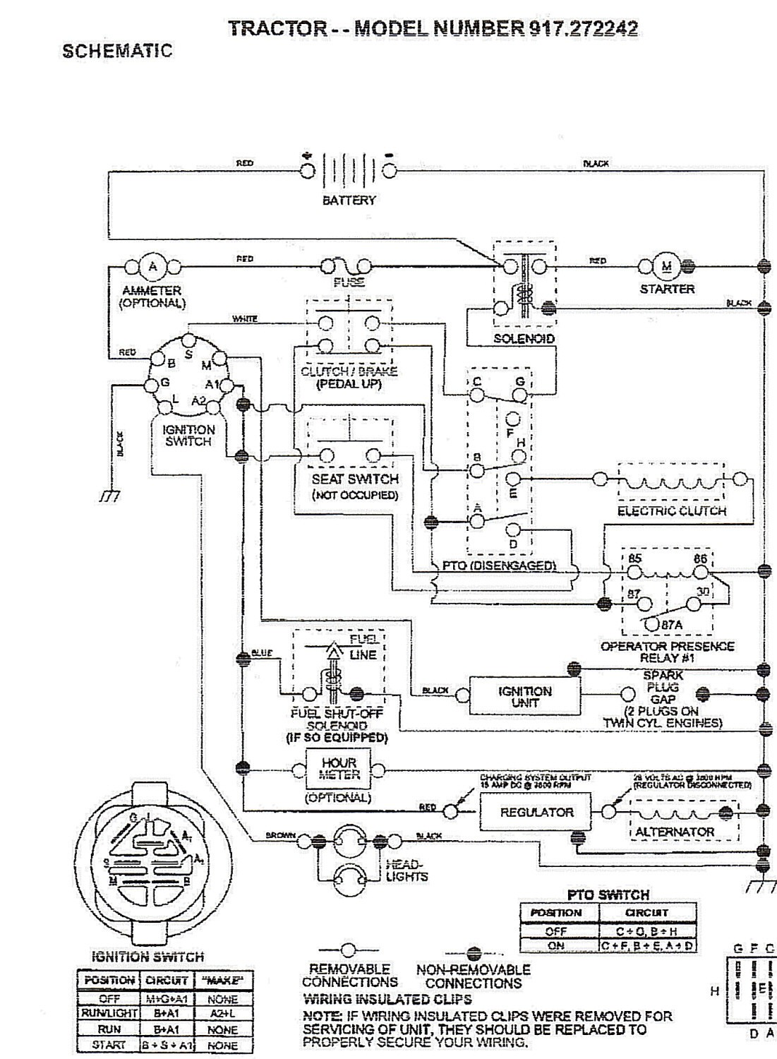 Bk 5415  Briggs Amp Stratton Engine Schematics Wiring Diagram