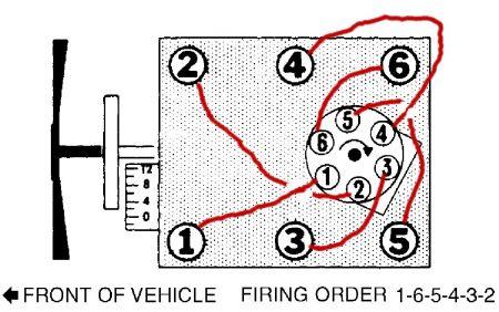 Peachy Vortec Plug Wire Diagram Wiring Diagram Wiring Cloud Licukaidewilluminateatxorg