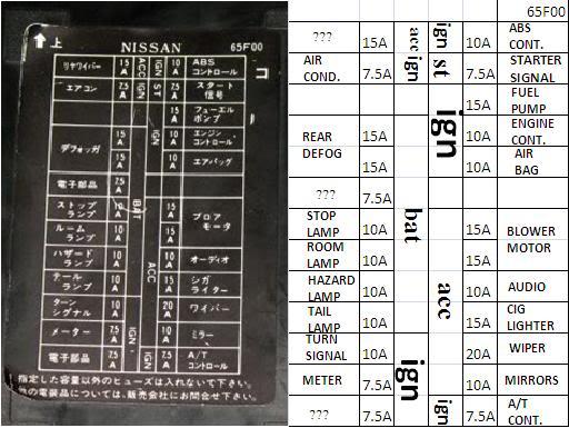 s14 fuse box layout - diagram & symbol wiring cable-dozen -  cable-dozen.parliamoneassieme.it  diagram database